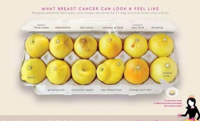 Viral Photo of 12 Lemons Help Women Detect Breast Cancer